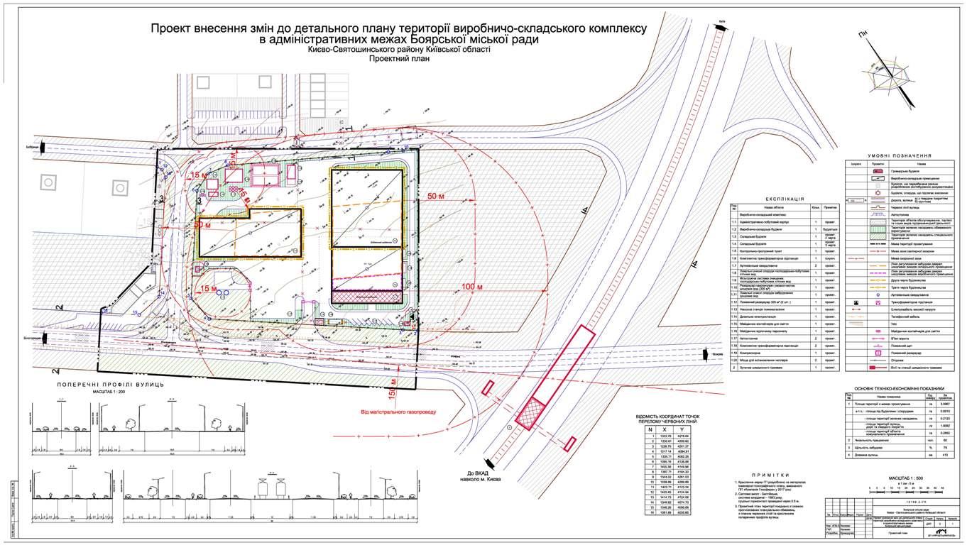 ac838284670f80 Повідомлення про початок процедури розгляду та врахування пропозиції у  проекті детального плану території виробничо-складського комплексу в  адміністративних ...